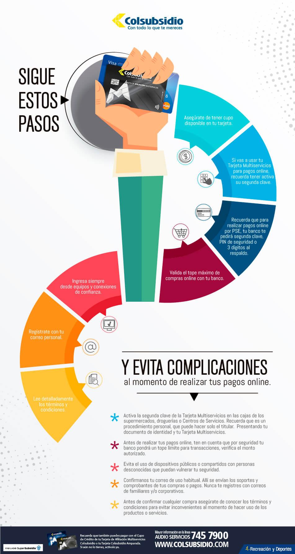 infografia-formas-pago_colsubsidio-landing